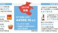 2017河南GDP同比增7.8% 增速高于全国0.9个百分点