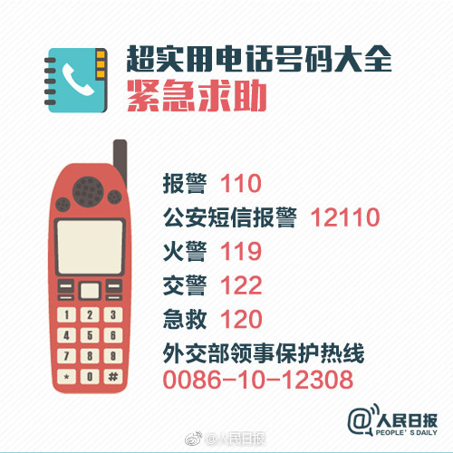 100个超实用电话号码