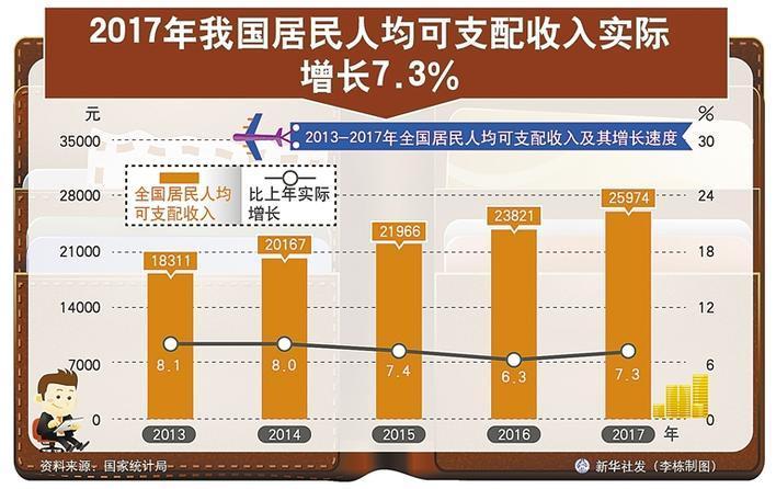 中国gdp占全球比重_不确定性下的全球供应链 华兴报告