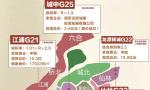 南京今年上半年宅地供应同比增4成