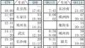 郑州到香港直达高铁车票9月10日开售 23日将投入运营