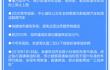 青岛打赢蓝天保卫战作战方案出炉 60招为大气截污