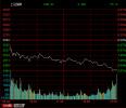 沪指尾盘加速下行收跌2.94%失守2500 逾百股跌停