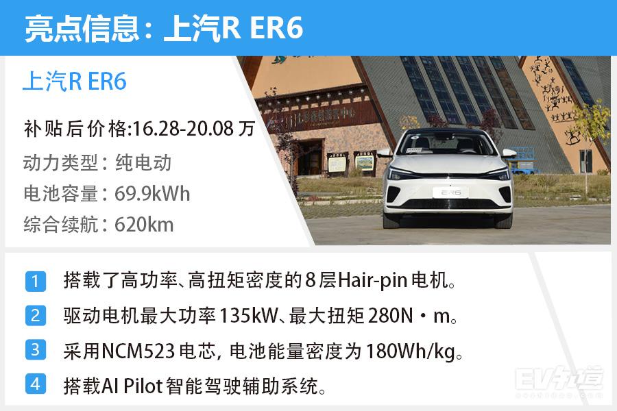 電動汽車也能四處浪一浪 草原試駕上汽R ER6