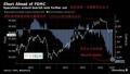 美联储会议开始!对冲基金加大押注收紧货币政策
