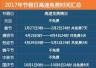 中国七大最美春节自驾路线 想旅行的快来看