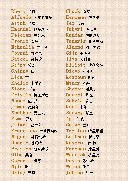 大家帮我想个英文名吧 孙霞 女 处女座 最好跟姓或名有联系的 谢谢!