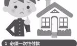 房子登记在孩子名下折腾 父母出售或抵押麻烦多