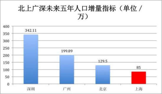 人口老龄化_人口老龄化程度指标
