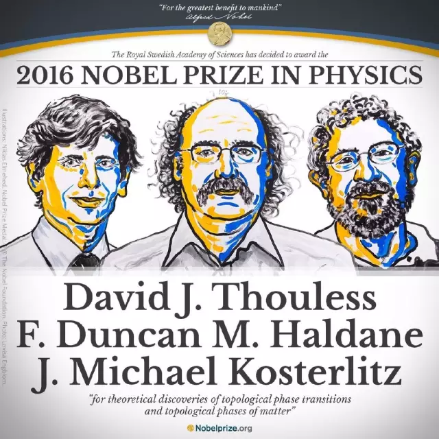 拓扑相变——诺贝尔物理学奖