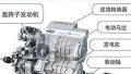 菲亚特克莱斯勒拟与现代汽车联手开发氢气发动机