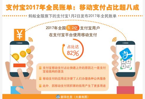 北京赛车PK10开奖直播:支付宝账单刷爆朋友圈 看看其他国家都是如何支付的?