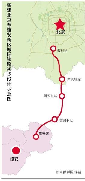 金沙国际娱乐平台:北京至雄安城际铁路3月开工 工程未触及生态红线