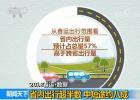 春运客流高峰在哪天?多少人会自驾出行?大数据看流动的中国