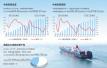 细算中美经贸账:美对华贸易逆差到底有多少?