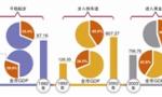 """40年,服务业渐成青岛经济""""主角"""""""
