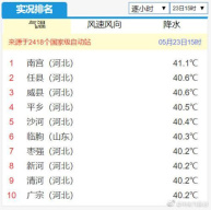 北方高温炙烤多地破40℃ 部分省份上调高温津贴