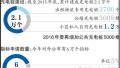 北京今年再增加5000个充电桩合理布局是关键