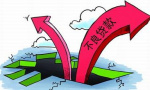 东北及环渤海地区上市银行不良贷款率有所上升