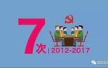 十九大十九问:中共中央全会为何五年召开七次?
