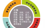"""台州金改两周年 都有哪些""""麻雀变凤凰""""的传奇"""