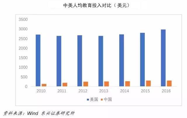 华西村人均收入_经济总量 人均