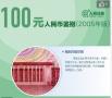 超详细人民币鉴别教程