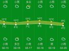除夕气温稍有下降 这些地方将在阴雨中迎接农历新年