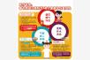 医疗专家:春节期间注意防范3类儿童意外伤害风险