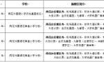 闹心!南京近两千户业主遭遇上学难题:孩子得跨区上学