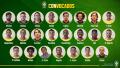 世界杯巴西23人名单:内马尔领衔奥古斯托入选
