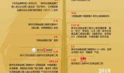 新华社民族品牌工程一年间:有哪些企业入选?