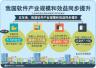 聚力产业聚焦项目 南京软件产业加速发展