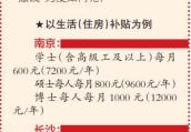 """郑大河大一半学子流向外地 郑州不能光""""撒钱""""还要更有温度"""