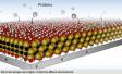 美研发MXene锂电池电极 电动车充电或仅需数秒