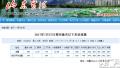 今年黄河第1号洪水出现:对山东没有威胁