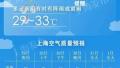 """双台风""""组团""""逼退高温!上海明天局部大雨、未来5天不超35度"""