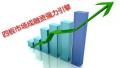 """河南""""四板市场""""挂牌企业1485家 融资近14亿"""