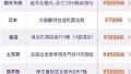 """""""剁脚族""""不输""""剁手族"""" 双11旅游产品成爆款"""
