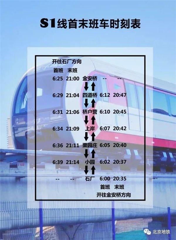 澳门网络赌博平台:中国第二条磁悬浮交通:今日北京开通试运营