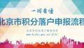 一图读懂北京积分落户细则:4个资格条件缺一不可