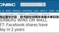 西装革履的扎克伯格征服了华尔街?脸书股价收盘飙升