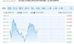 午评:沪指宽幅震荡跌0.11% 科技股纷纷闪崩