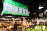 """你买的肉菜安全吗? 江苏这7家超市获""""肉菜管理规范示范超市""""称号"""