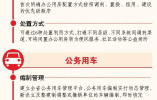 山东出台党政机关办公用房管理办法 闲置办公用房可转为公益场所