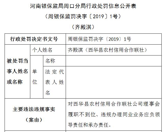 河南西华县农村信用社继被罚280万后 再领罚