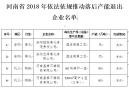 河南省公布4家落后产能退出企业名单|名单