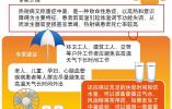 局地最高40.4℃:北京此轮高温将持续至周末
