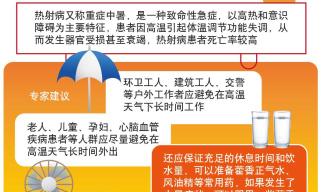局地最高40.4℃:北京此輪高溫將持續至週末