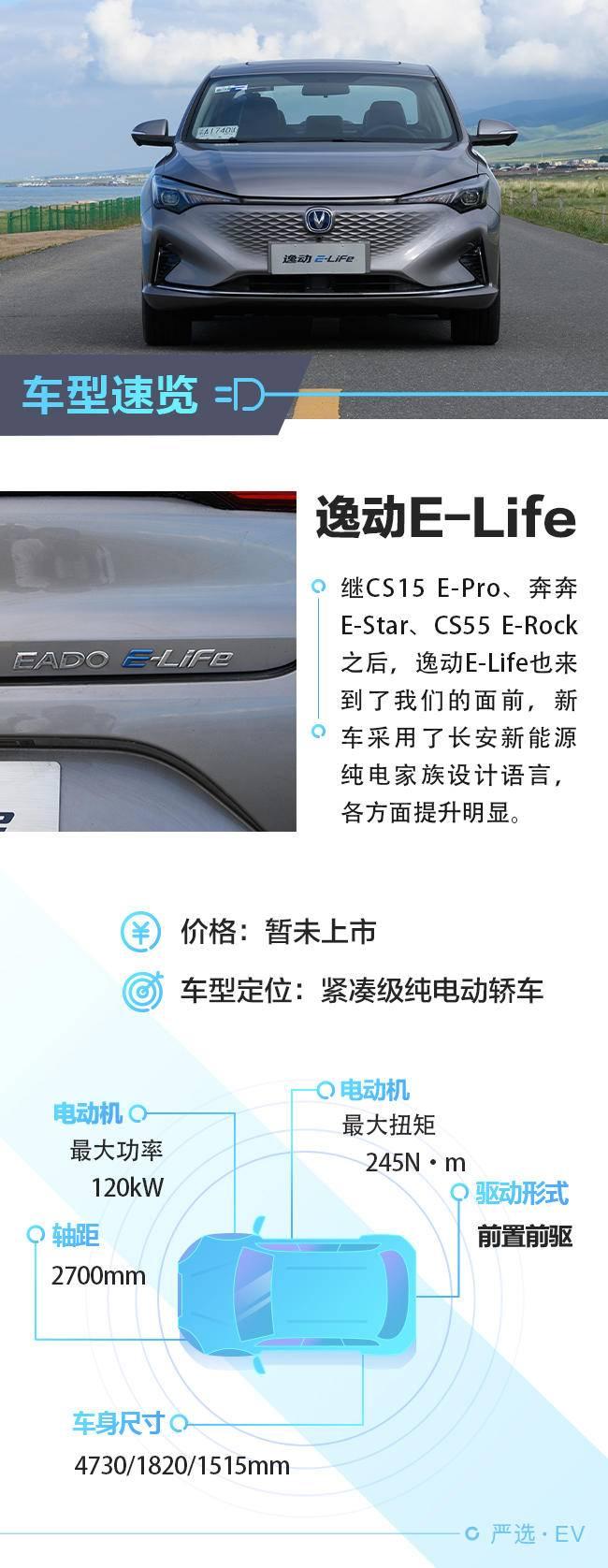 品質進階實用至上 試長安新能源逸動E-Life